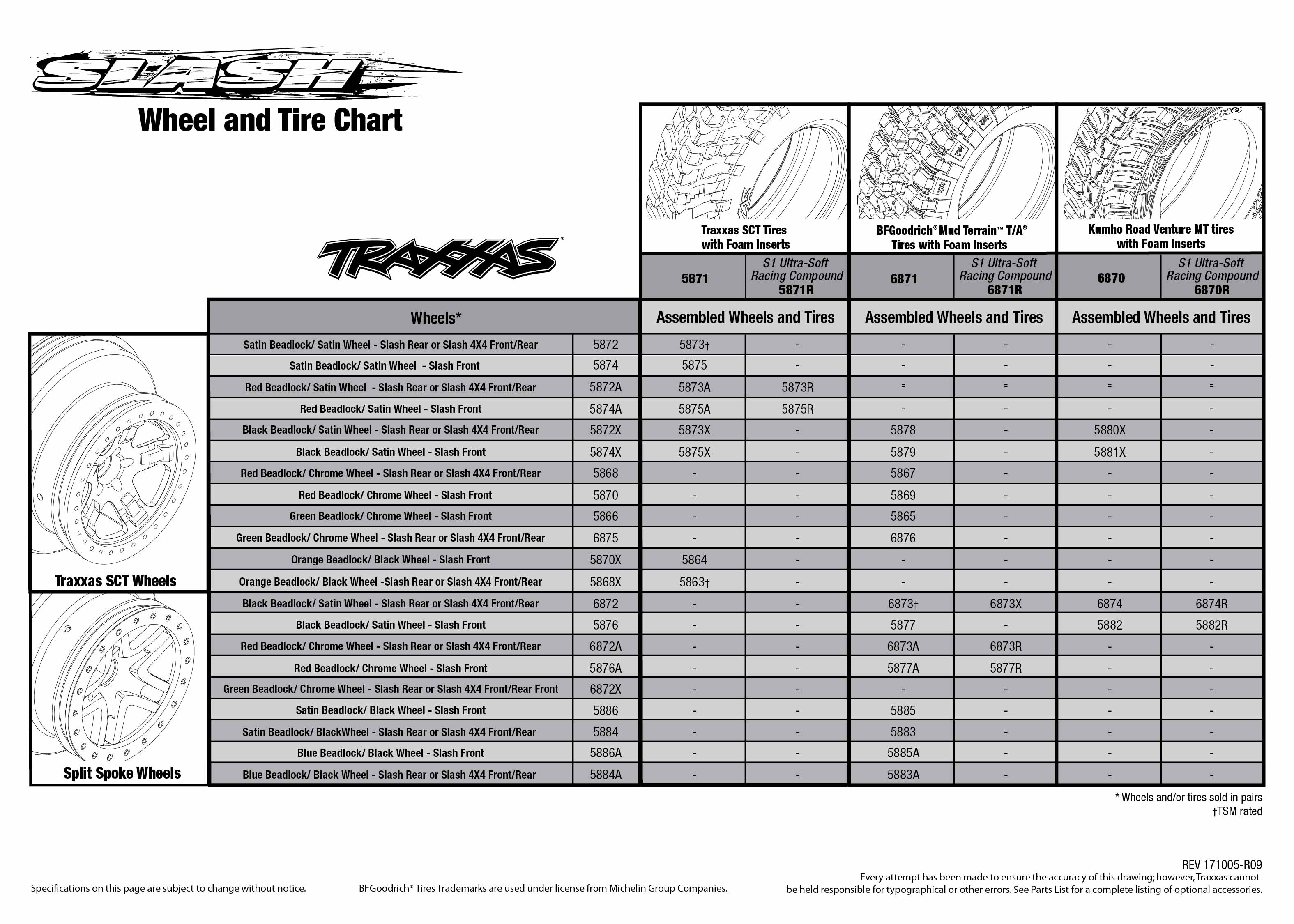 Traxxas 58034 Slash 1 10 Rtr Short Course Truck Mike Jenkins W Xl Scale Pro 2wd Race Tire Chart