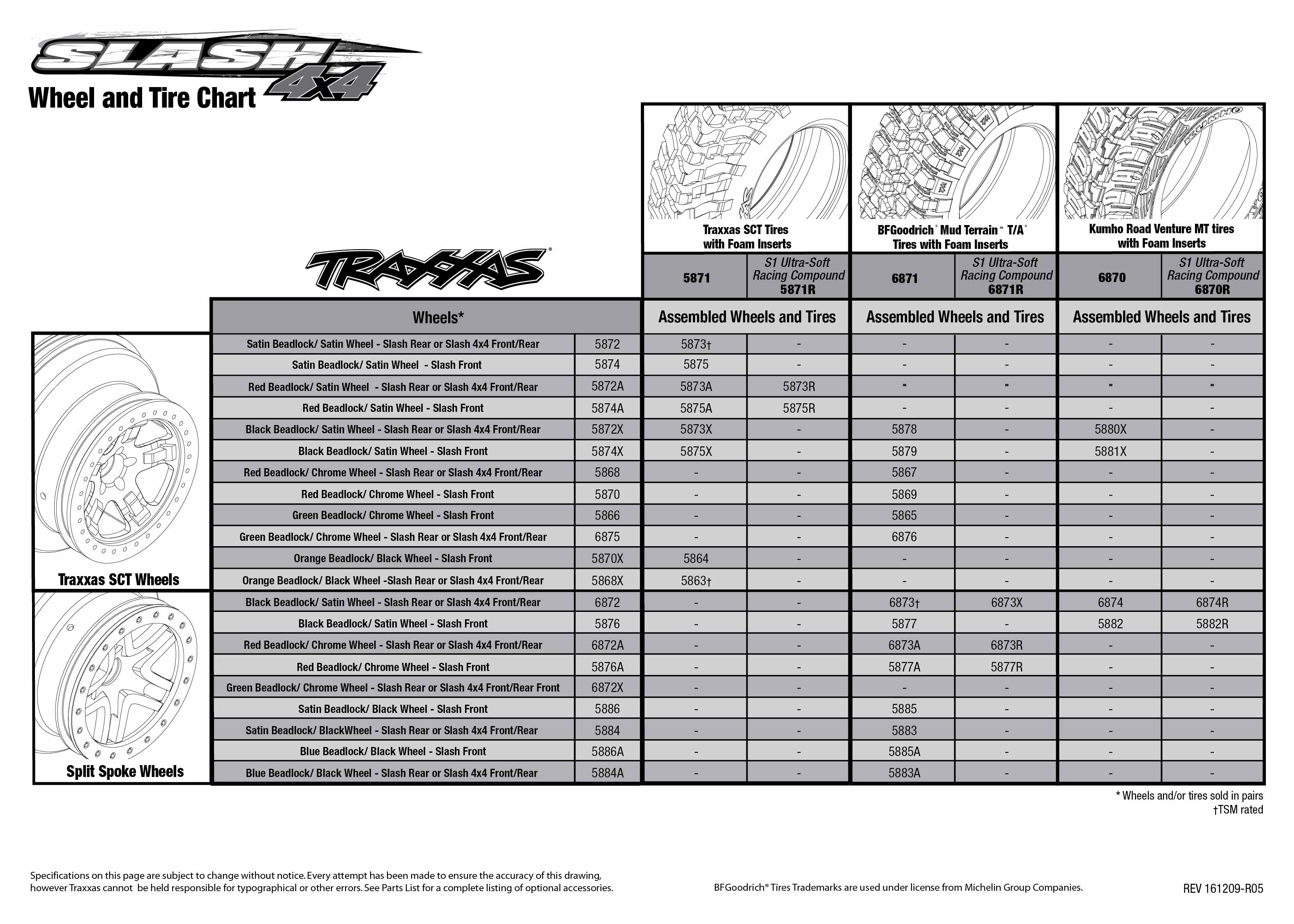 68086 3_TQi_explodedviews_161209_68086 3 Tire Chart slash 4x4 (68086 3) tire chart traxxas traxxas 6518 wiring diagram at webbmarketing.co