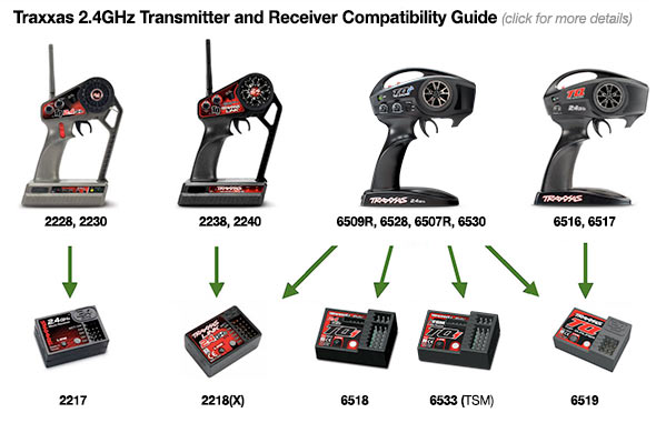 24CompGuide 2016 m traxxas tqi compatibility guide traxxas traxxas 6518 wiring diagram at webbmarketing.co