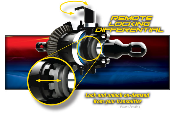 Remote Locking Differential for Summit (#56076-4)