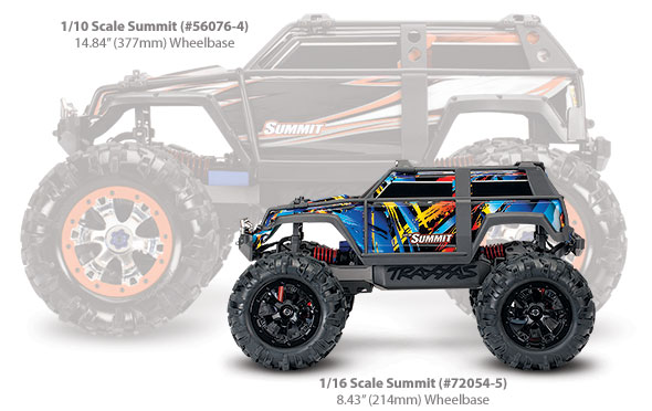 1/16 Summit (#72054-5) Scale Comparison