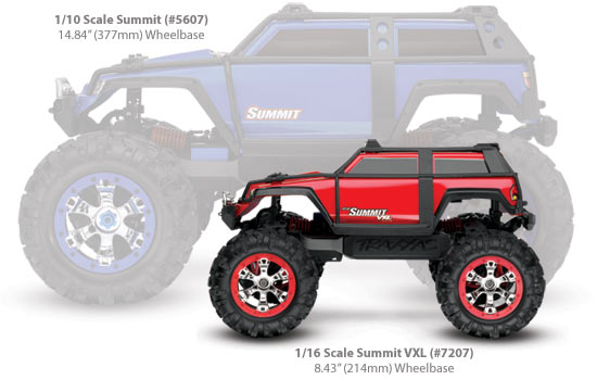 Traxxas Summit 1/16 White VXL TSM 02