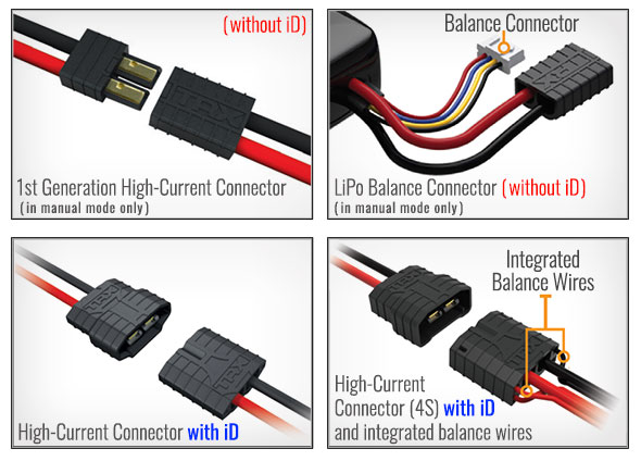 Compatible High-Current Connectors