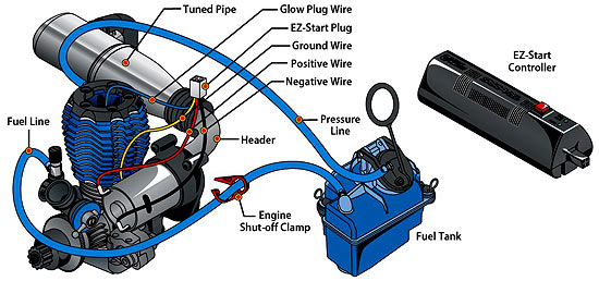 trx33engine_illustrated_f ez start 2, complete system with controller, drive unit, wiring traxxas ez start wiring harness at bakdesigns.co