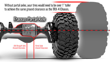 portal-axle-increased-ground-clearance