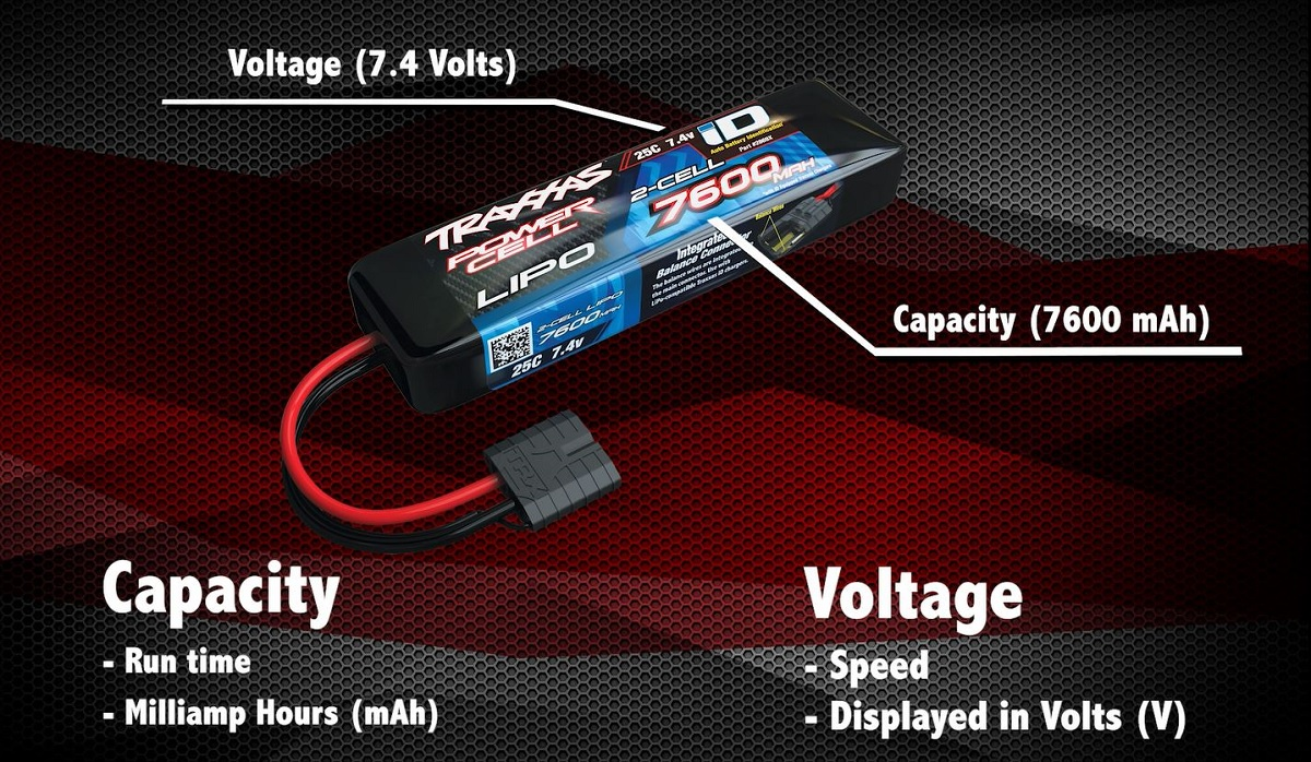 Capacity is displayed in mAh while voltage is displayed with V